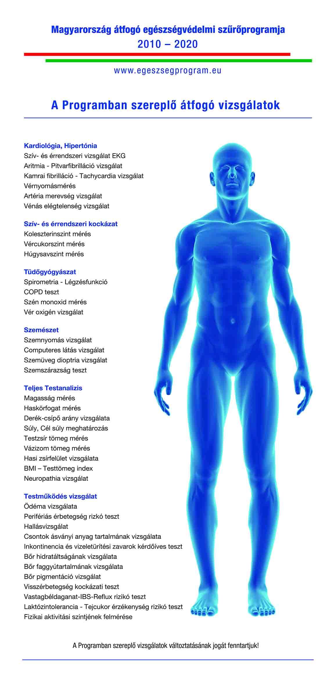 hypothyreosis hipertónia krónikus veseelégtelenség magas vérnyomás